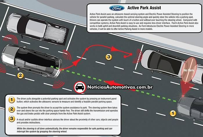 ford-active-park-assist