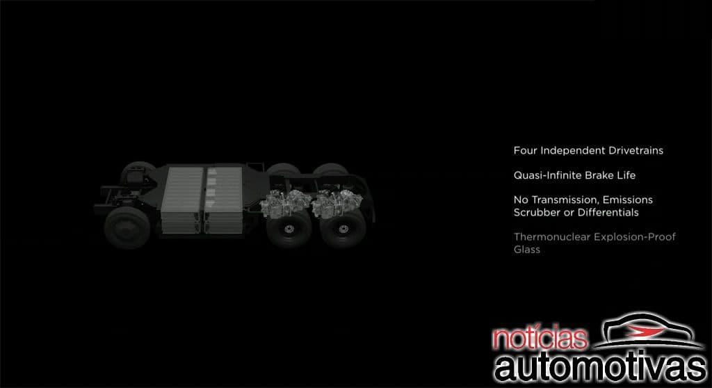 Tesla Semi: caminhão elétrico vai de 0 a 96 em 5 segundos e tem autonomia de 800 km