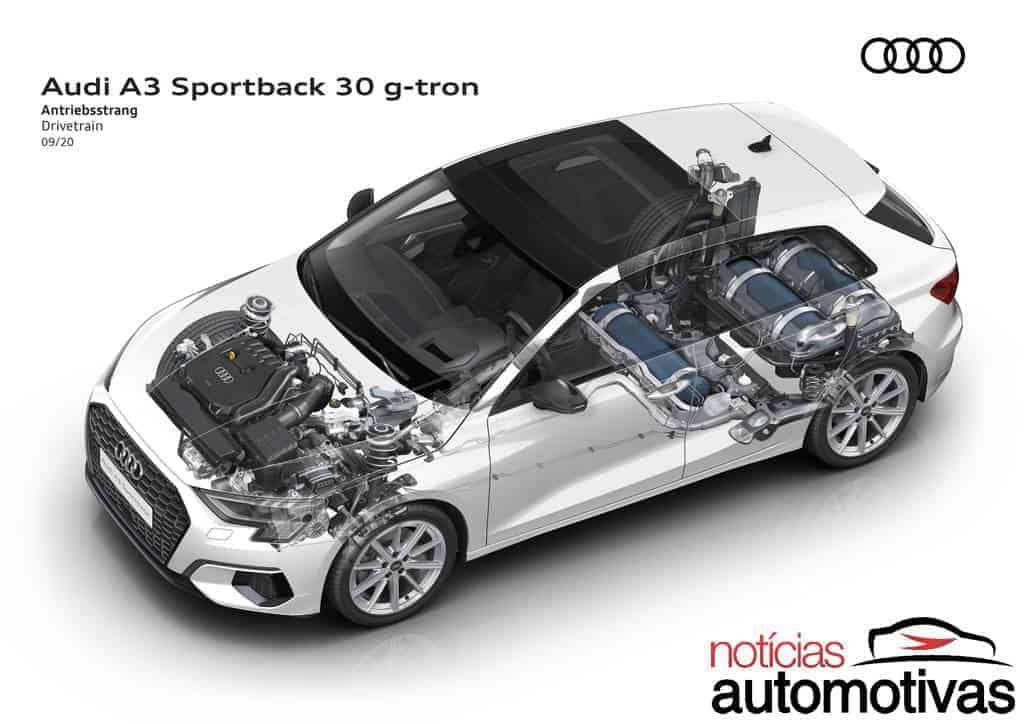 Para baixar emissão, Audi A3 Sportback 30 g-tron retorna com GNV