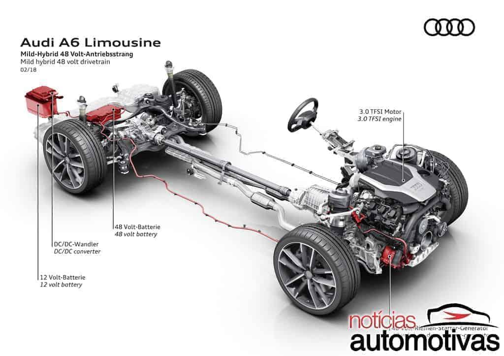 Novos Audi A6 Sedan e A7 Sportback iniciam pré-venda no Brasil