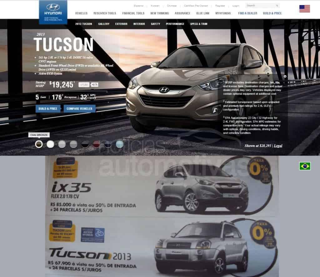 Comparativo de preços $$$ da Hyundai no Brasil e nos EUA