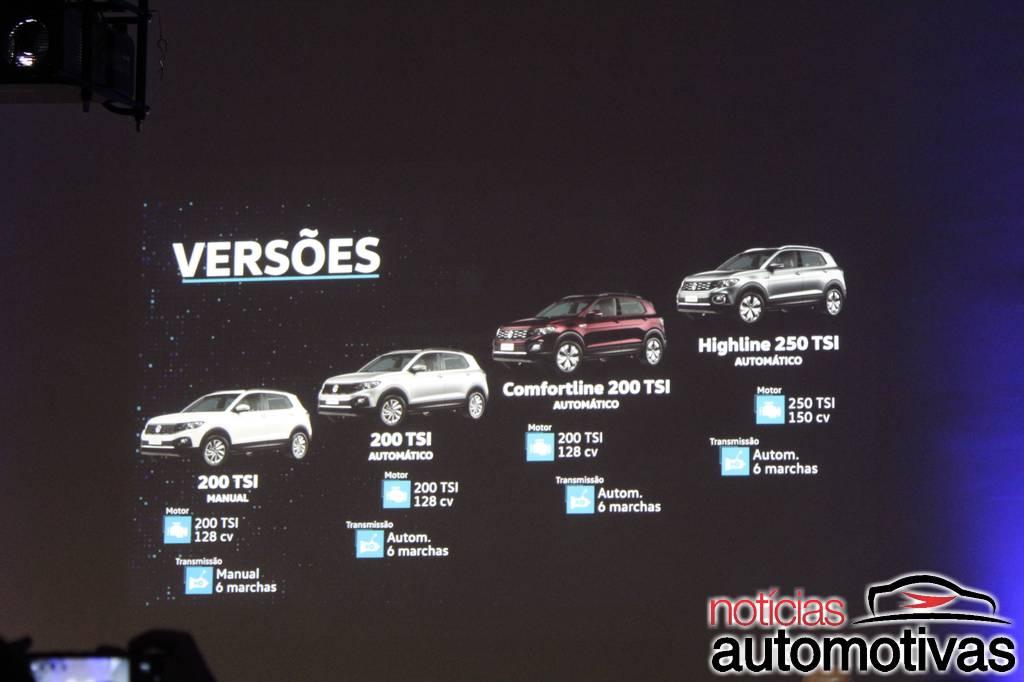 Volkswagen T-Cross 250 TSI: Impressões ao dirigir